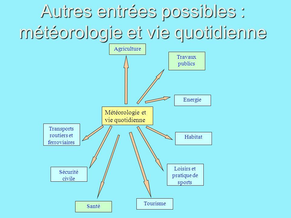 Autres entrées possibles : météorologie et vie quotidienne Météorologie et vie quotidienne Agriculture Travaux publics Energie Tourisme Habitat Loisir