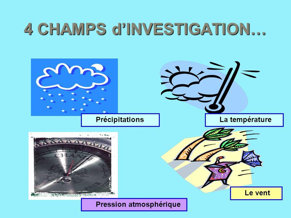 4 CHAMPS dINVESTIGATION… PrécipitationsLa température Le vent Pression atmosphérique