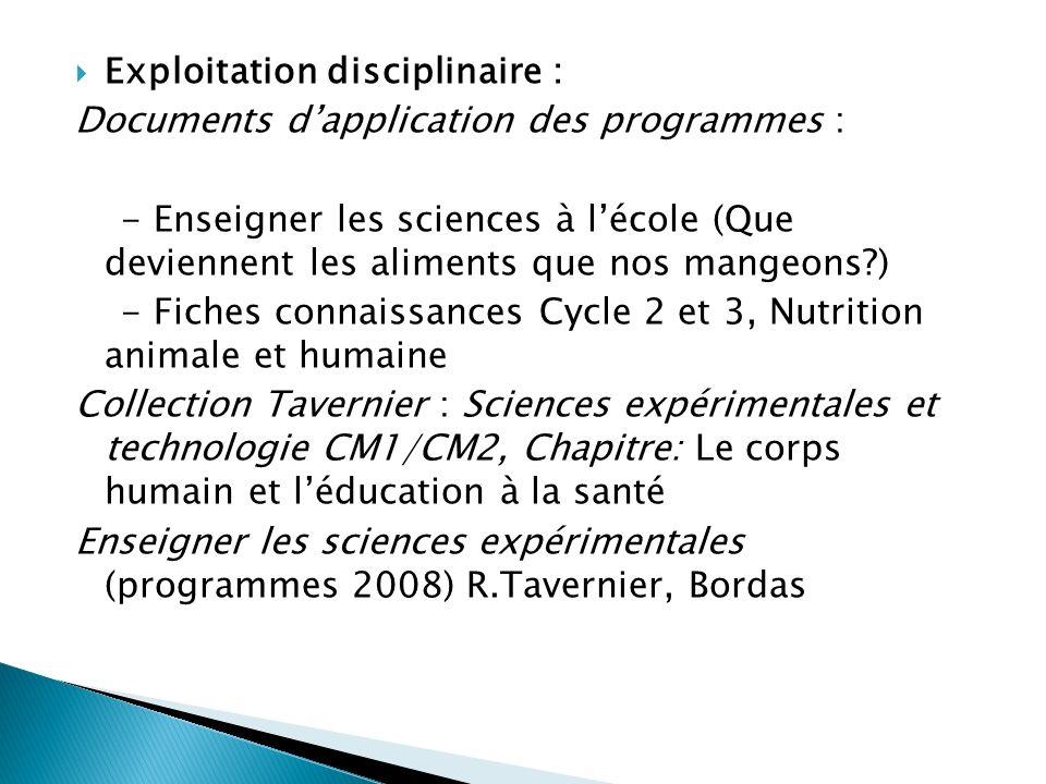 Exploitation disciplinaire : Documents dapplication des programmes : - Enseigner les sciences à lécole (Que deviennent les aliments que nos mangeons?)