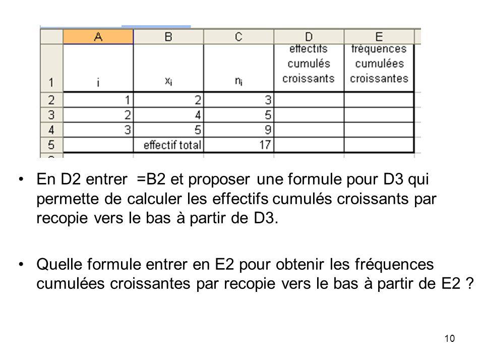 10 En D2 entrer =B2 et proposer une formule pour D3 qui permette de calculer les effectifs cumulés croissants par recopie vers le bas à partir de D3.