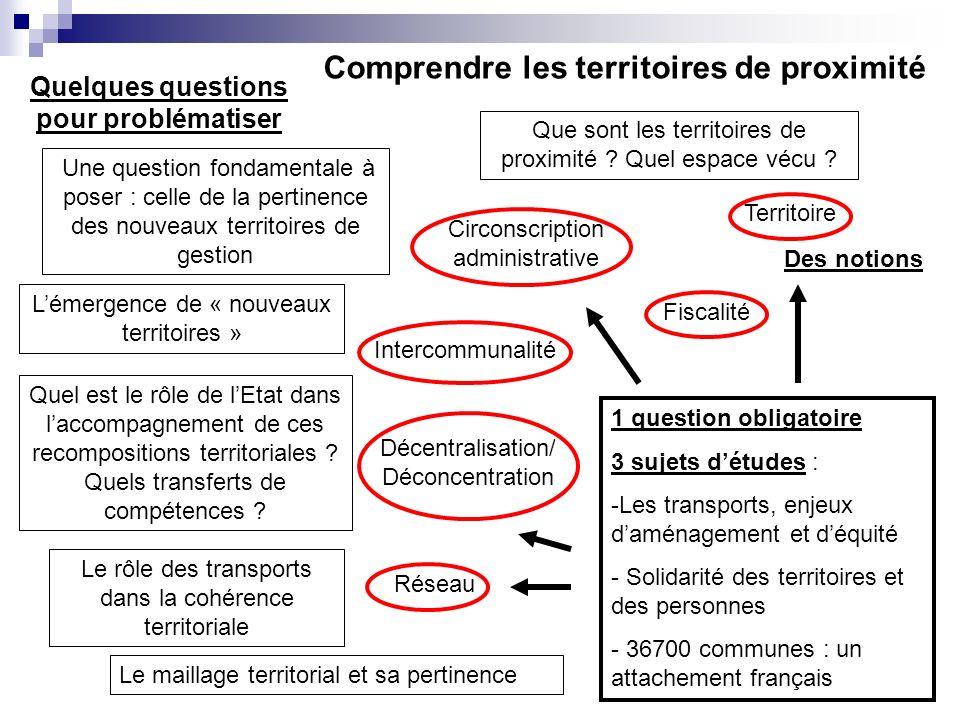 Fiscalité Territoire Réseau Circonscription administrative Décentralisation/ Déconcentration Intercommunalité 1 question obligatoire 3 sujets détudes