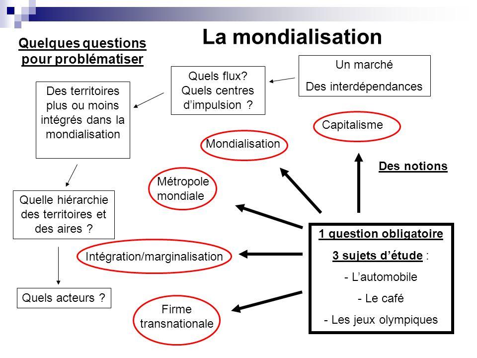 Capitalisme 1 question obligatoire 3 sujets détude : - Lautomobile - Le café - Les jeux olympiques Un marché Des interdépendances Intégration/marginal