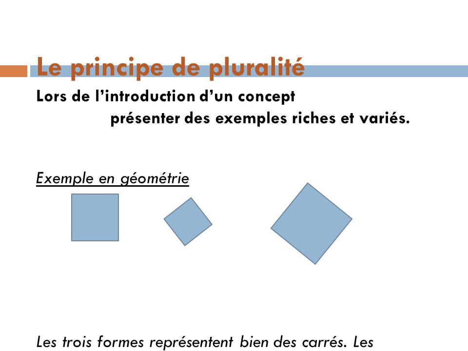 Le principe de pluralité Lors de lintroduction dun concept présenter des exemples riches et variés. Exemple en géométrie Les trois formes représentent