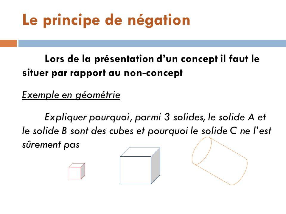 Le principe de négation Lors de la présentation dun concept il faut le situer par rapport au non-concept Exemple en géométrie Expliquer pourquoi, parm