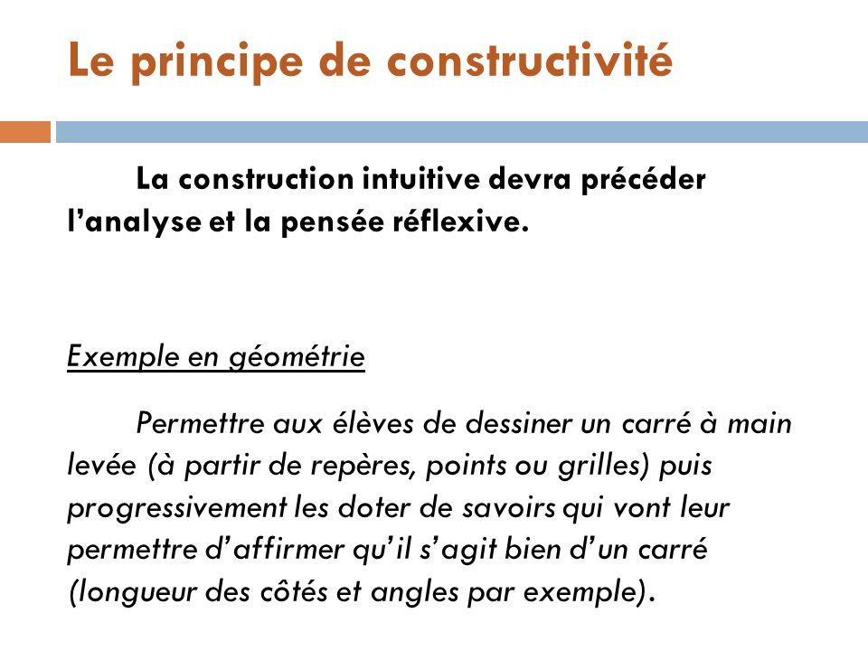 Le principe de constructivité La construction intuitive devra précéder lanalyse et la pensée réflexive. Exemple en géométrie Permettre aux élèves de d