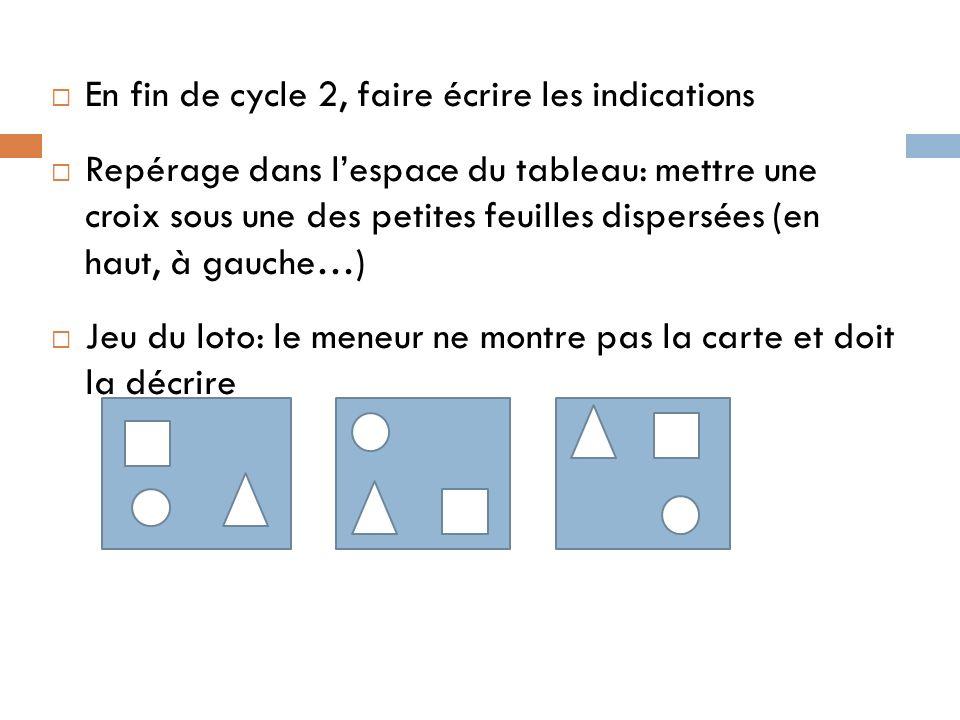En fin de cycle 2, faire écrire les indications Repérage dans lespace du tableau: mettre une croix sous une des petites feuilles dispersées (en haut,