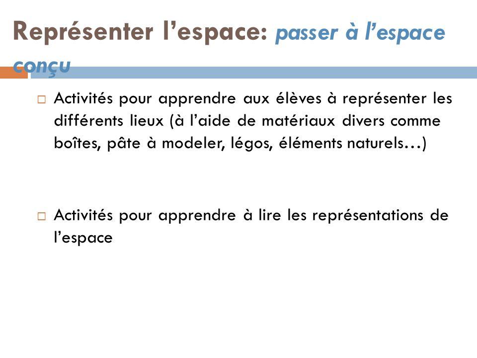 Représenter lespace: passer à lespace conçu Activités pour apprendre aux élèves à représenter les différents lieux (à laide de matériaux divers comme