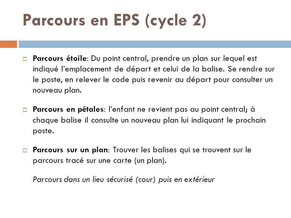 Parcours en EPS (cycle 2) Parcours étoile: Du point central, prendre un plan sur lequel est indiqué lemplacement de départ et celui de la balise. Se r