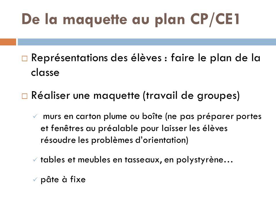 De la maquette au plan CP/CE1 Représentations des élèves : faire le plan de la classe Réaliser une maquette (travail de groupes) murs en carton plume