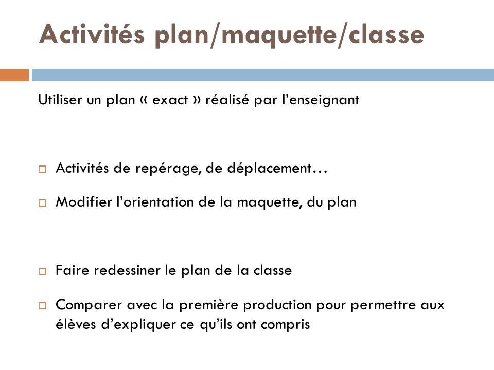 Activités plan/maquette/classe Utiliser un plan « exact » réalisé par lenseignant Activités de repérage, de déplacement… Modifier lorientation de la m