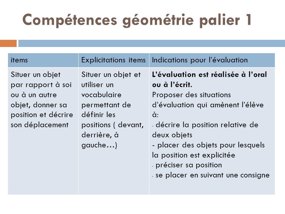 Compétences géométrie palier 1 itemsExplicitations itemsIndications pour lévaluation Situer un objet par rapport à soi ou à un autre objet, donner sa