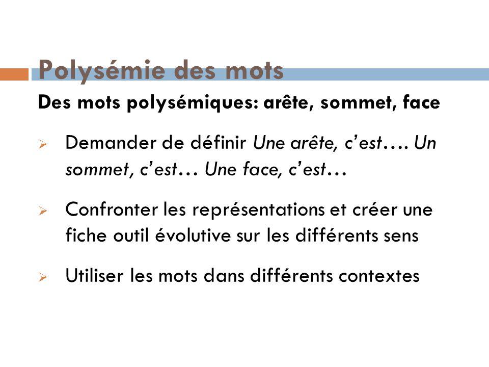 Polysémie des mots Des mots polysémiques: arête, sommet, face Demander de définir Une arête, cest…. Un sommet, cest… Une face, cest… Confronter les re