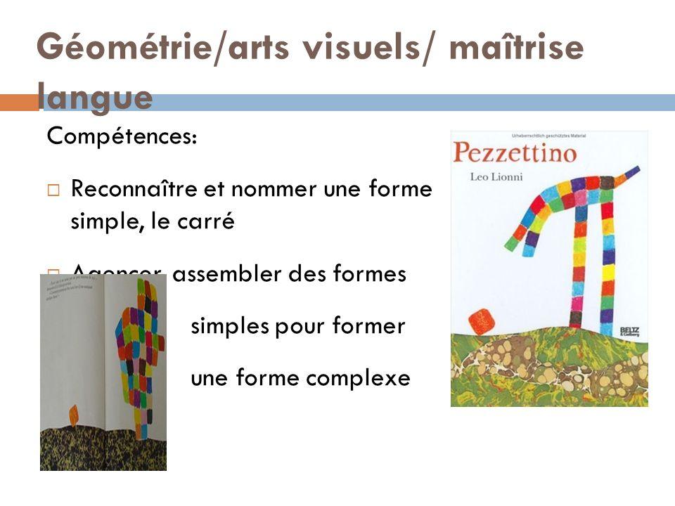 Géométrie/arts visuels/ maîtrise langue Compétences: Reconnaître et nommer une forme simple, le carré Agencer, assembler des formes simples pour forme