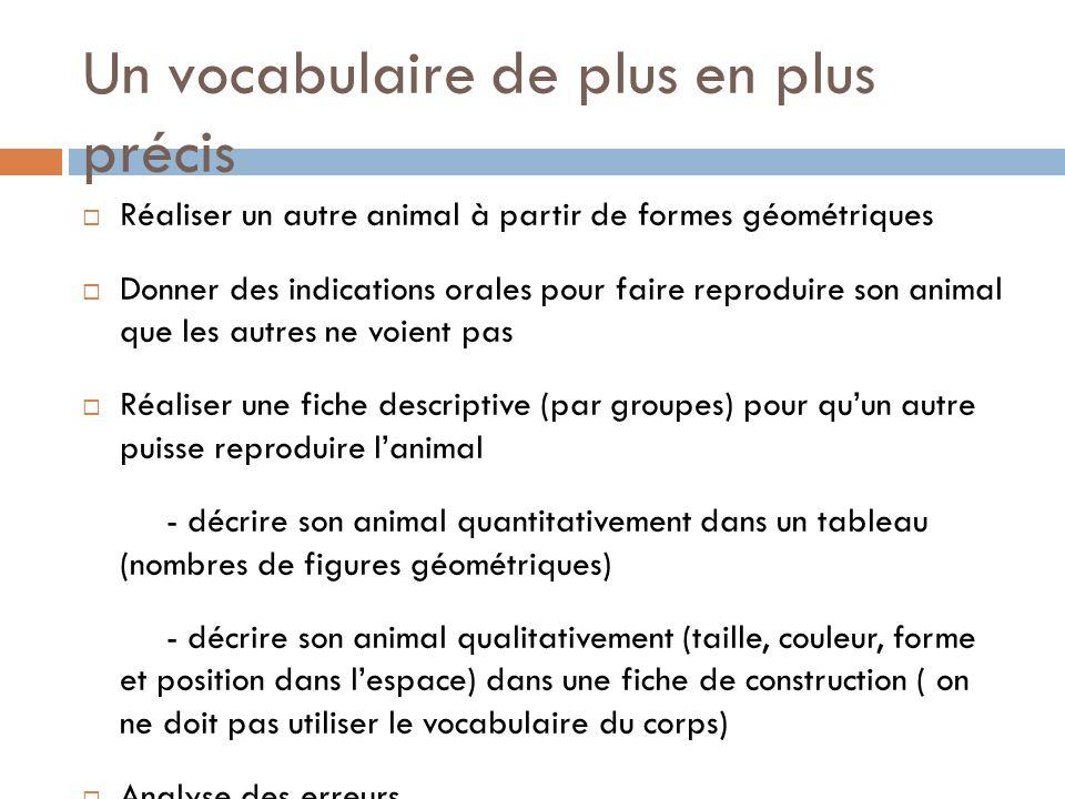 Un vocabulaire de plus en plus précis Réaliser un autre animal à partir de formes géométriques Donner des indications orales pour faire reproduire son