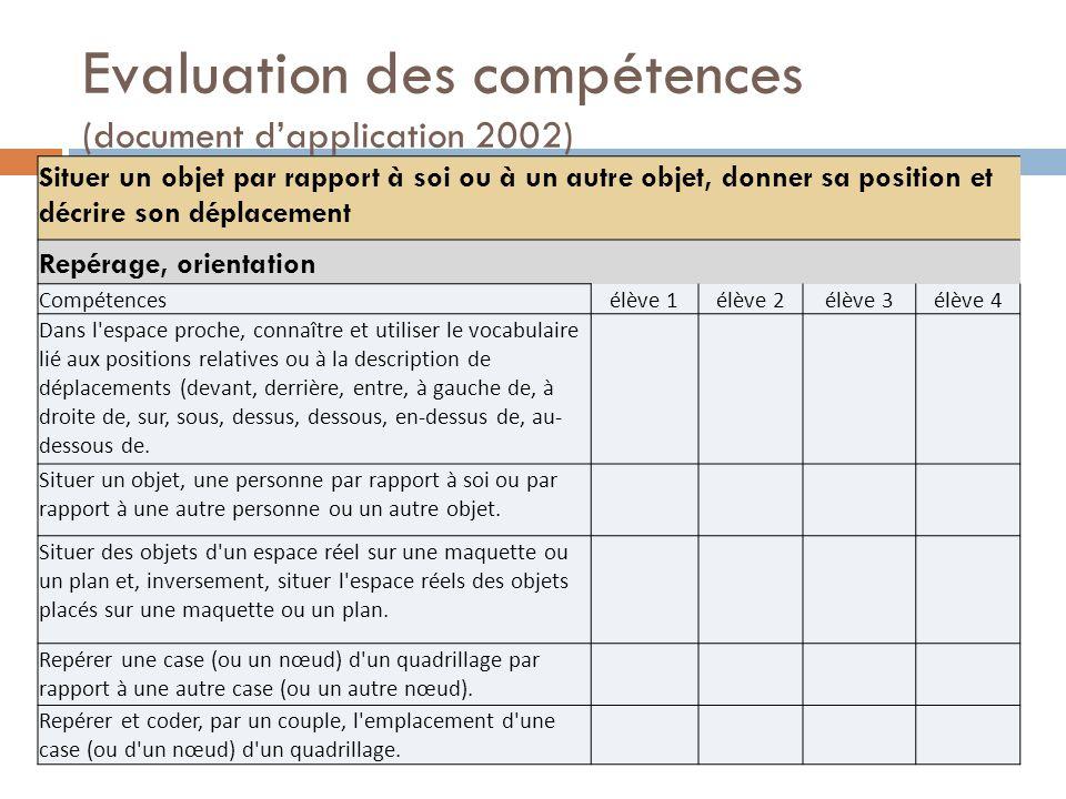 Evaluation des compétences (document dapplication 2002) Situer un objet par rapport à soi ou à un autre objet, donner sa position et décrire son dépla
