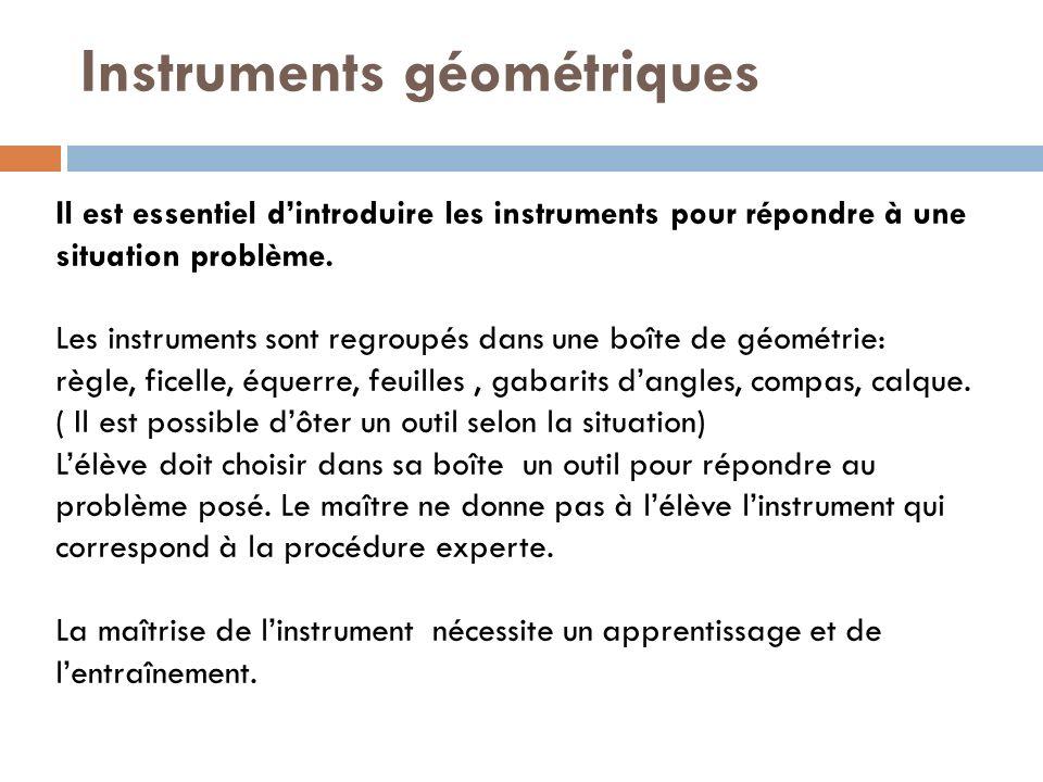 Instruments géométriques Il est essentiel dintroduire les instruments pour répondre à une situation problème. Les instruments sont regroupés dans une