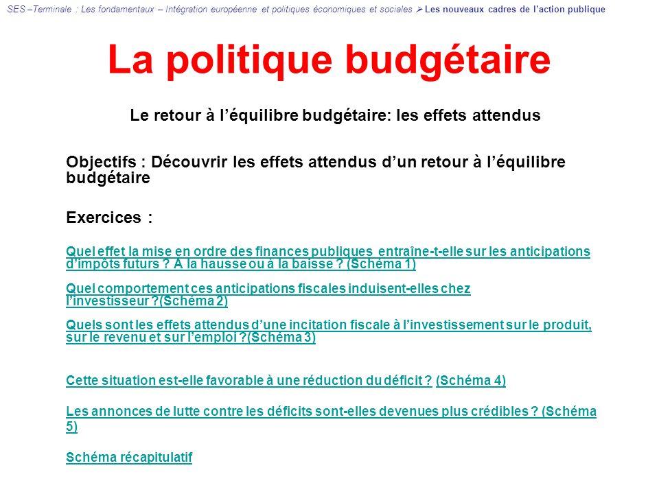 La politique budgétaire Le retour à léquilibre budgétaire: les effets attendus Objectifs : Découvrir les effets attendus dun retour à léquilibre budgé