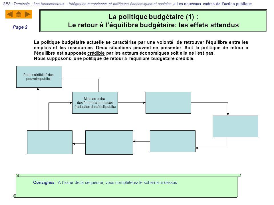 La politique budgétaire (1) : Le retour à léquilibre budgétaire: Les effets attendus SES –Terminale : Les fondamentaux – Intégration européenne et politiques économiques et sociales Les nouveaux cadres de laction publique Page 3 Consignes : Complétez le schéma ci-dessus.