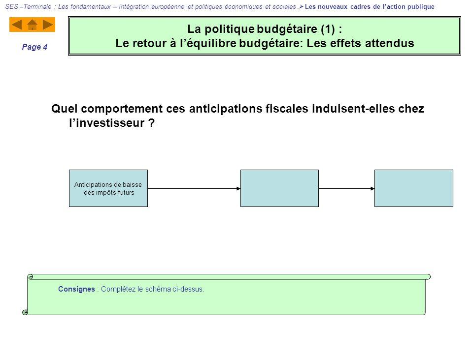 La politique budgétaire (1) : Le retour à léquilibre budgétaire: Les effets attendus SES –Terminale : Les fondamentaux – Intégration européenne et politiques économiques et sociales Les nouveaux cadres de laction publique Page 5 Consignes : Complétez le schéma ci-dessus.