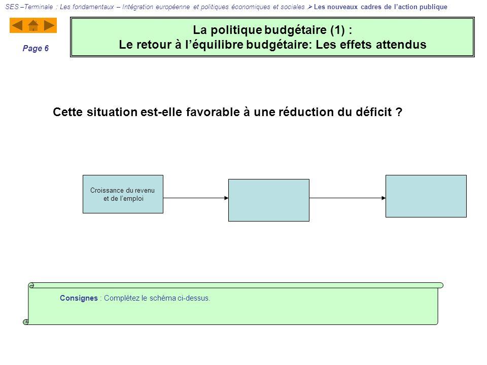 La politique budgétaire (1) : Le retour à léquilibre budgétaire: Les effets attendus SES –Terminale : Les fondamentaux – Intégration européenne et politiques économiques et sociales Les nouveaux cadres de laction publique Page 7 Consignes : Complétez le schéma ci-dessus.