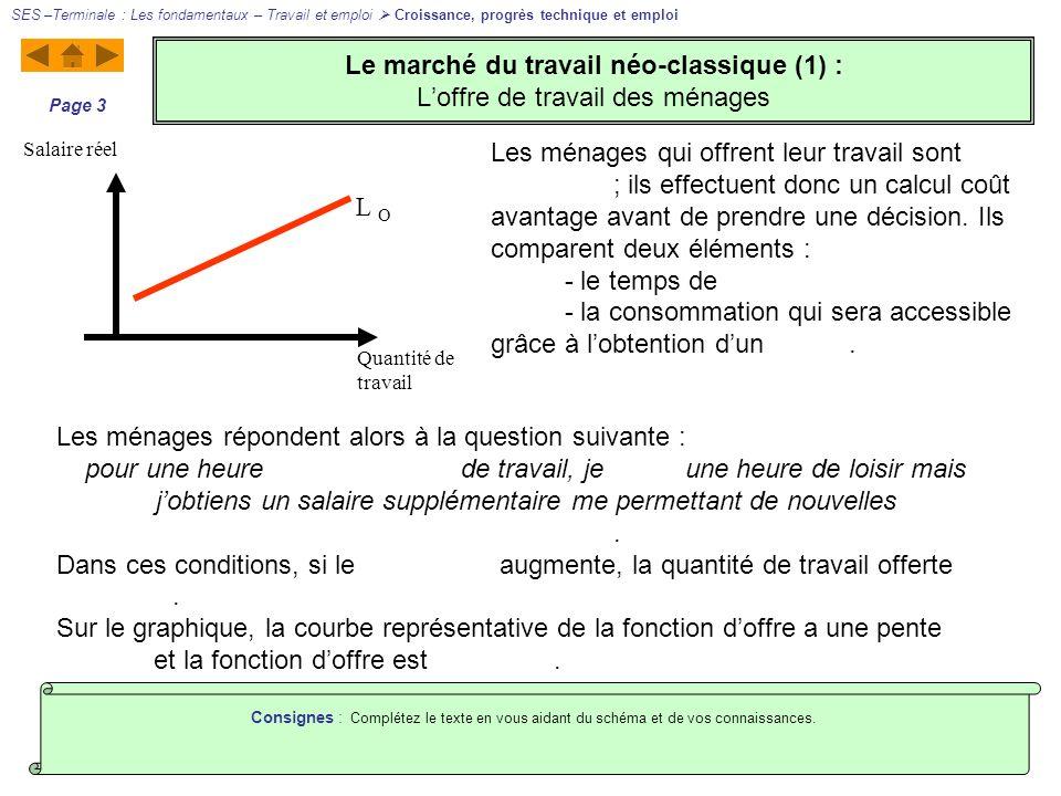 Le marché du travail néo-classique (1) : Loffre de travail des ménages SES –Terminale : Les fondamentaux – Travail et emploi Croissance, progrès techn