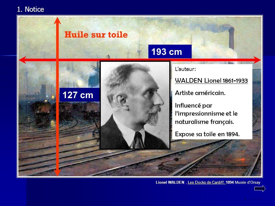 Edison 1879 1785 : Watt 2.