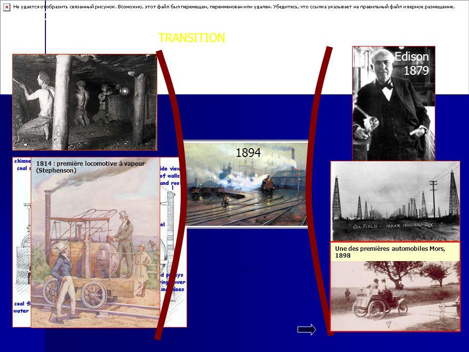 Edison 1879 1785 : Watt 2. Contexte économique et technique Fin XIX e siècle = TRANSITION entre deux Révolutions Industrielles 1814 : première locomot