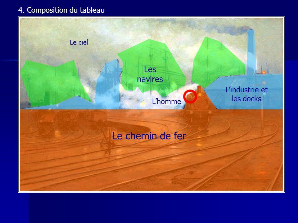 4. Composition du tableau Lindustrie et les docks Les navires Le ciel Le chemin de fer Lhomme