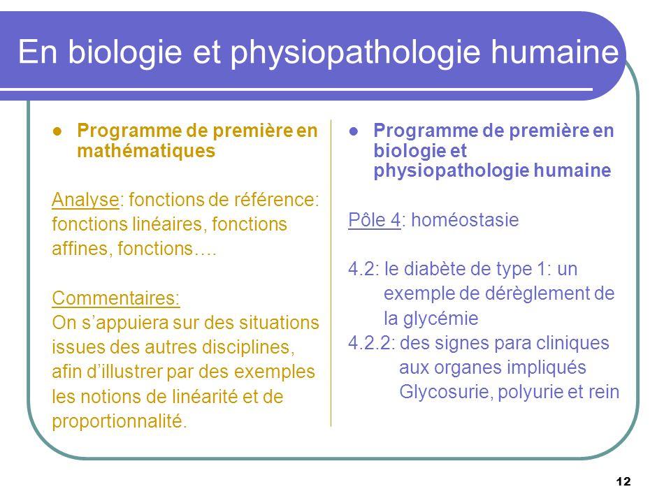 12 En biologie et physiopathologie humaine Programme de première en mathématiques Analyse: fonctions de référence: fonctions linéaires, fonctions affi