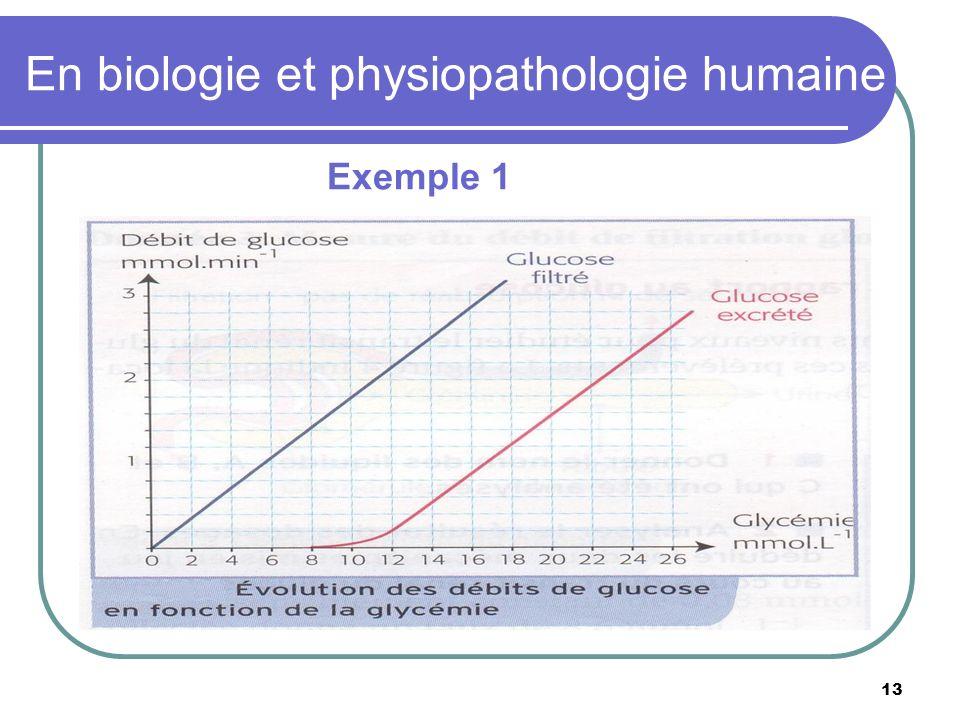 13 En biologie et physiopathologie humaine Exemple 1