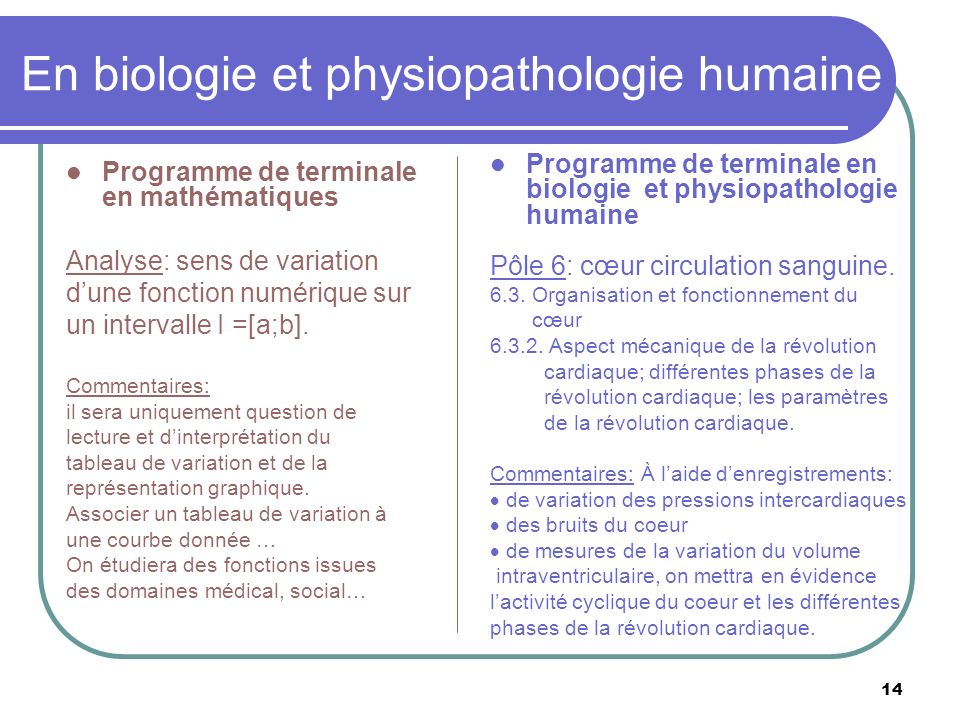 14 En biologie et physiopathologie humaine Programme de terminale en mathématiques Analyse: sens de variation dune fonction numérique sur un intervall