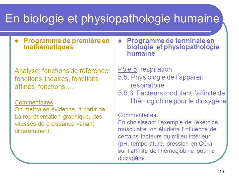 17 En biologie et physiopathologie humaine Programme de première en mathématiques Analyse: fonctions de référence: fonctions linéaires, fonctions affi
