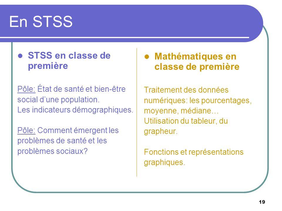 19 En STSS STSS en classe de première Pôle: État de santé et bien-être social dune population. Les indicateurs démographiques. Pôle: Comment émergent
