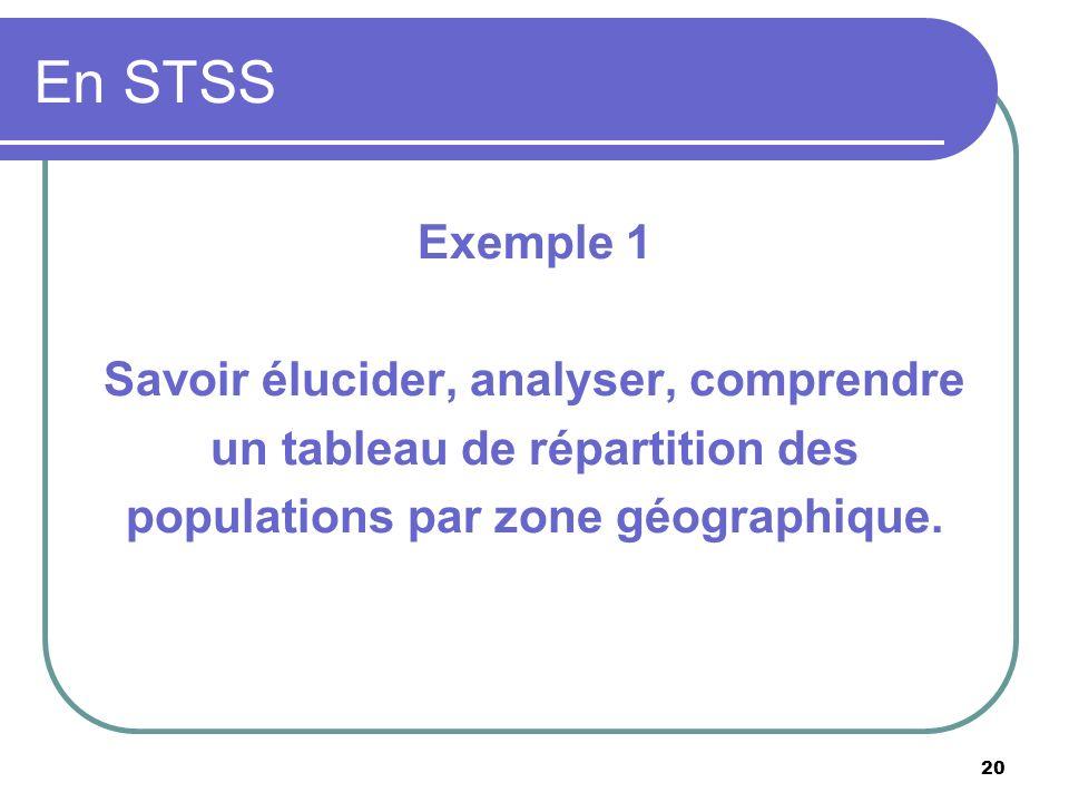 20 En STSS Exemple 1 Savoir élucider, analyser, comprendre un tableau de répartition des populations par zone géographique.