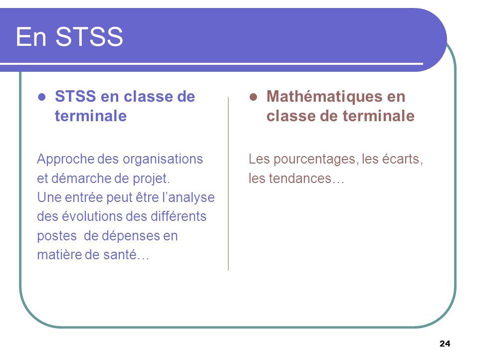 24 En STSS STSS en classe de terminale Approche des organisations et démarche de projet. Une entrée peut être lanalyse des évolutions des différents p