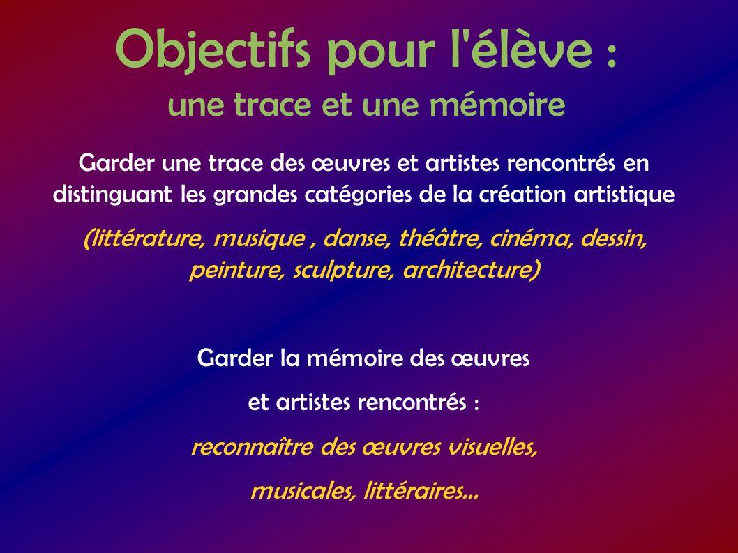 Objectifs pour l'élève : une trace et une mémoire Garder une trace des œuvres et artistes rencontrés en distinguant les grandes catégories de la créat