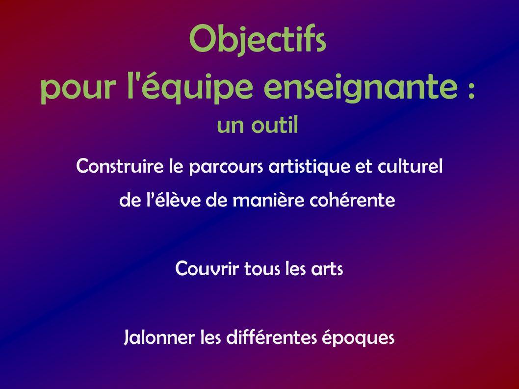 Objectifs pour l'équipe enseignante : un outil Construire le parcours artistique et culturel de lélève de manière cohérente Couvrir tous les arts Jalo