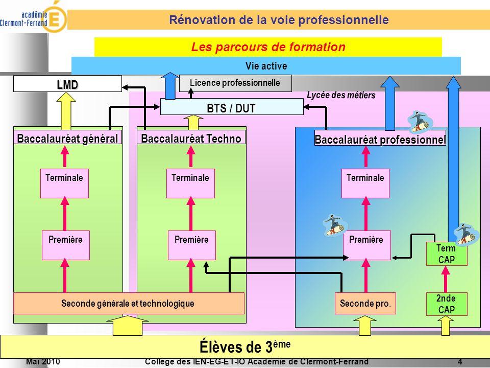 Mai 2010Collège des IEN-EG-ET-IO Académie de Clermont-Ferrand4 Les parcours de formation Rénovation de la voie professionnelle Lycée des métiers BTS /