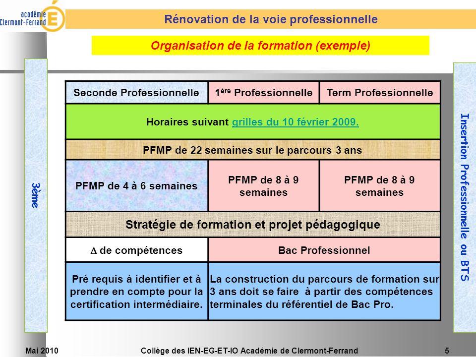 Mai 2010Collège des IEN-EG-ET-IO Académie de Clermont-Ferrand5 3ème Insertion Professionnelle ou BTS Seconde Professionnelle1 ère ProfessionnelleTerm