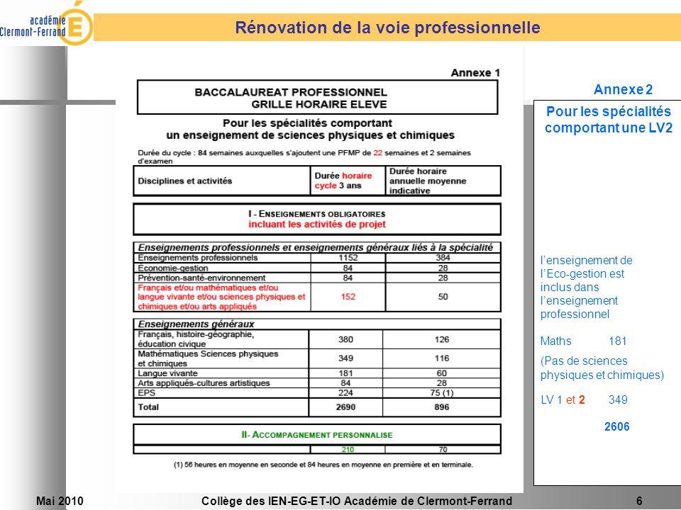 Mai 2010Collège des IEN-EG-ET-IO Académie de Clermont-Ferrand6 Maths 181 (Pas de sciences physiques et chimiques) LV 1 et 2 349 lenseignement de lEco-