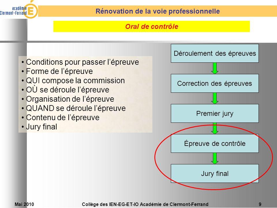 Mai 2010Collège des IEN-EG-ET-IO Académie de Clermont-Ferrand9 Conditions pour passer lépreuve Forme de lépreuve QUI compose la commission OÙ se dérou