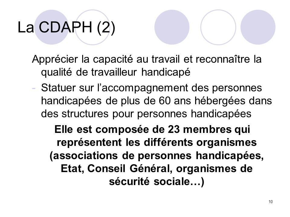 10 La CDAPH (2) Apprécier la capacité au travail et reconnaître la qualité de travailleur handicapé -Statuer sur laccompagnement des personnes handica