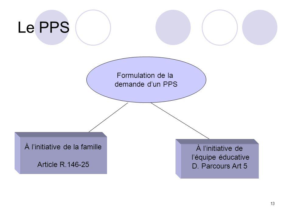 13 Le PPS Formulation de la demande dun PPS À linitiative de la famille Article R.146-25 À linitiative de léquipe éducative D. Parcours Art 5