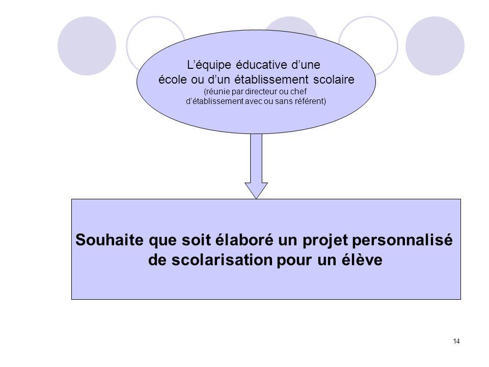 14 Léquipe éducative dune école ou dun établissement scolaire (réunie par directeur ou chef détablissement avec ou sans référent) Souhaite que soit él