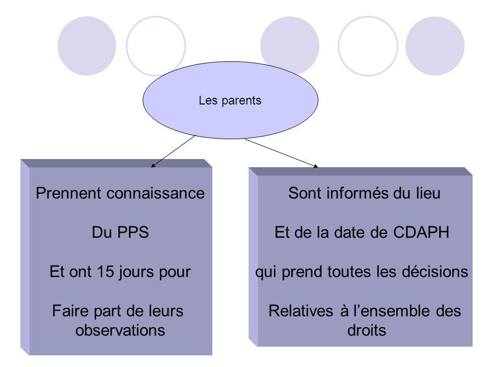20 Les parents Prennent connaissance Du PPS Et ont 15 jours pour Faire part de leurs observations Sont informés du lieu Et de la date de CDAPH qui pre