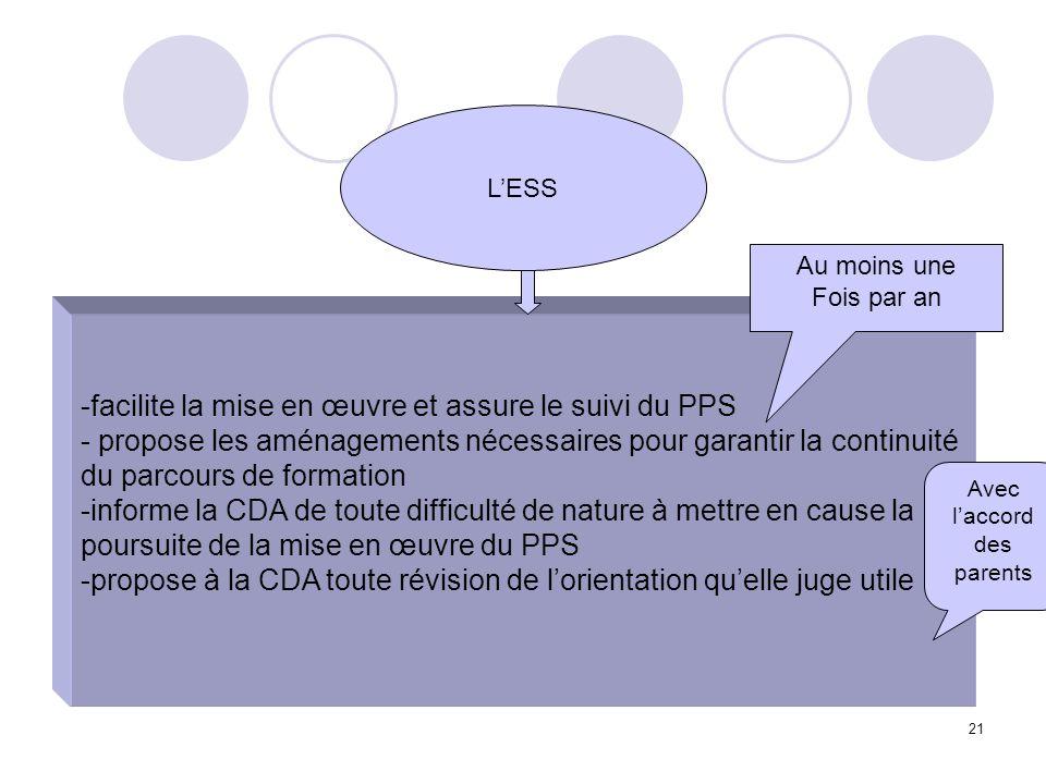 21 LESS -facilite la mise en œuvre et assure le suivi du PPS - propose les aménagements nécessaires pour garantir la continuité du parcours de formati