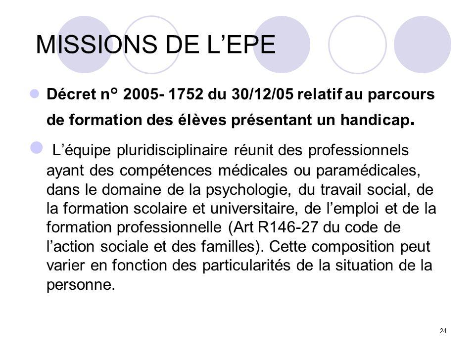 MISSIONS DE LEPE Décret n° 2005- 1752 du 30/12/05 relatif au parcours de formation des élèves présentant un handicap. Léquipe pluridisciplinaire réuni