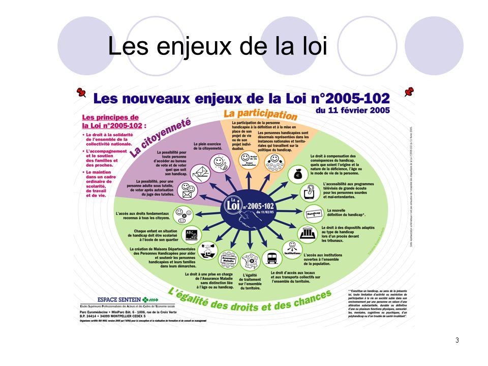 MISSIONS DE LEPE Décret n° 2005- 1752 du 30/12/05 relatif au parcours de formation des élèves présentant un handicap.