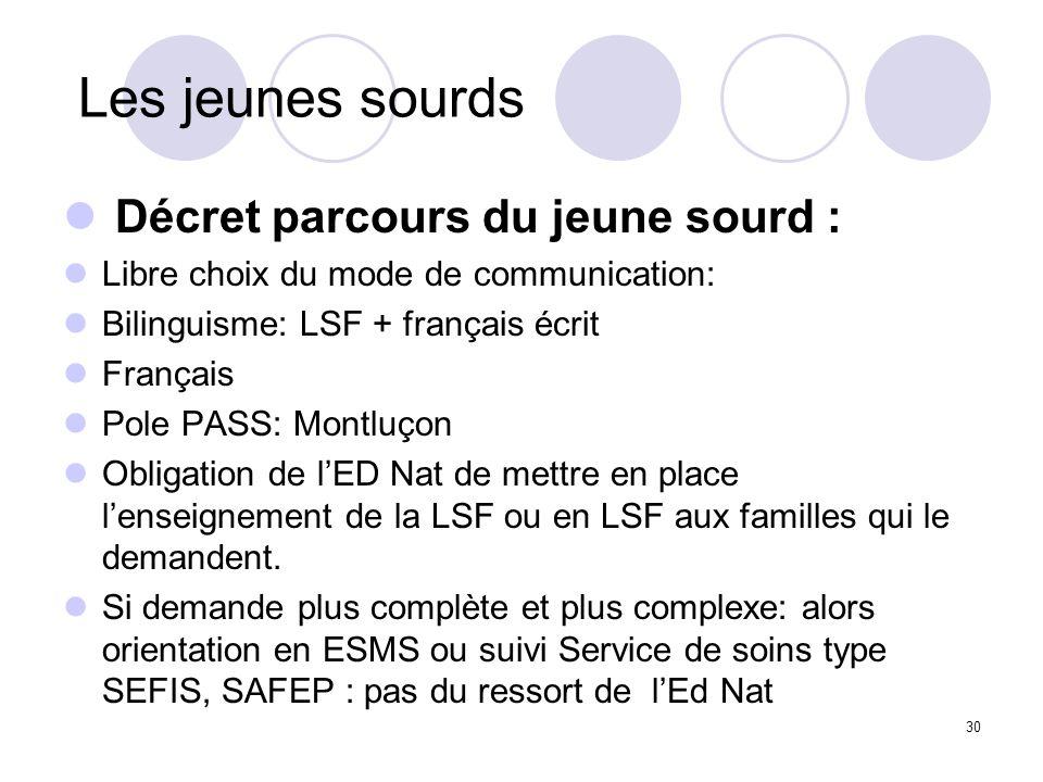 Les jeunes sourds Décret parcours du jeune sourd : Libre choix du mode de communication: Bilinguisme: LSF + français écrit Français Pole PASS: Montluç