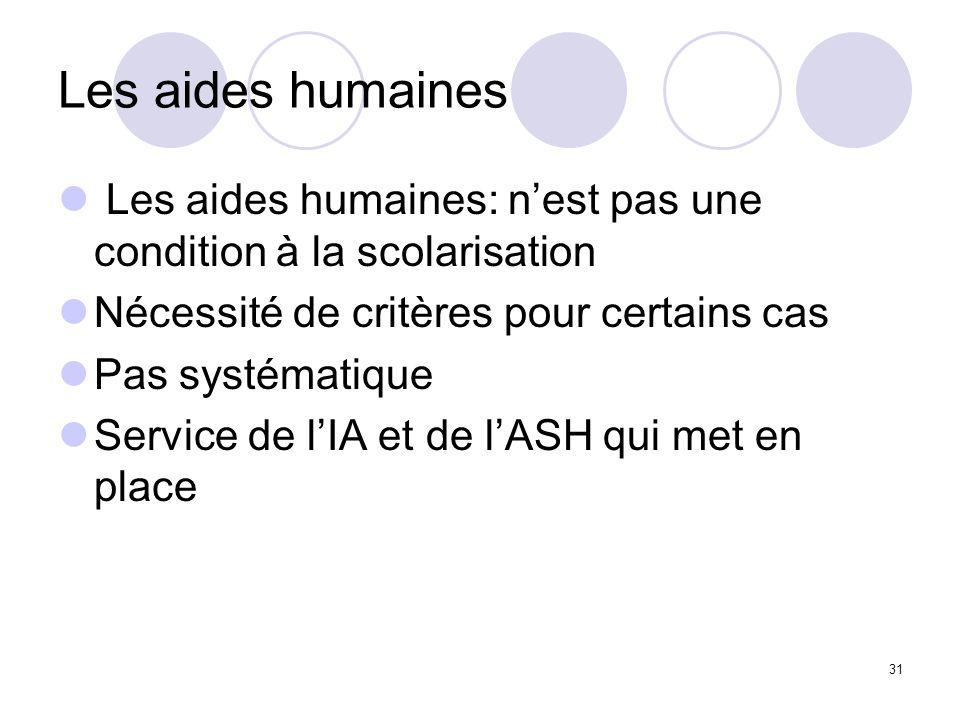 Les aides humaines Les aides humaines: nest pas une condition à la scolarisation Nécessité de critères pour certains cas Pas systématique Service de l